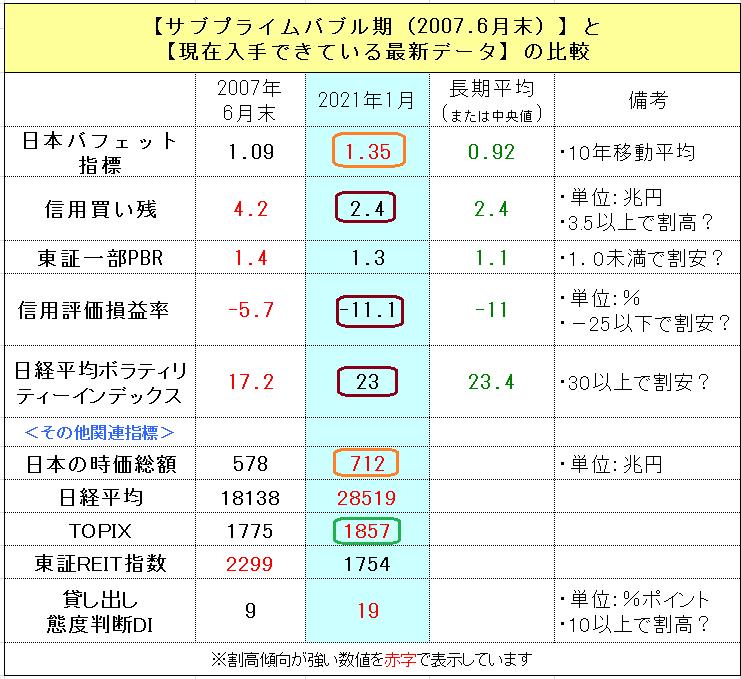 f:id:yukimatu-tousi:20210116142157p:plain