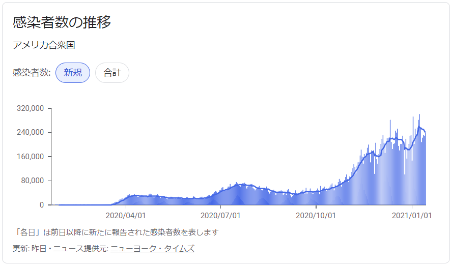 f:id:yukimatu-tousi:20210116144136p:plain