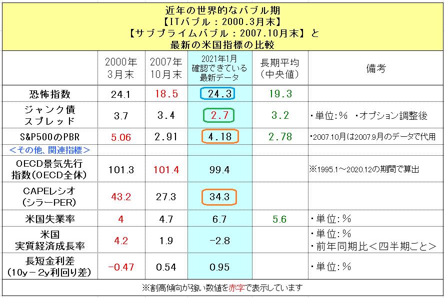 f:id:yukimatu-tousi:20210117221623p:plain