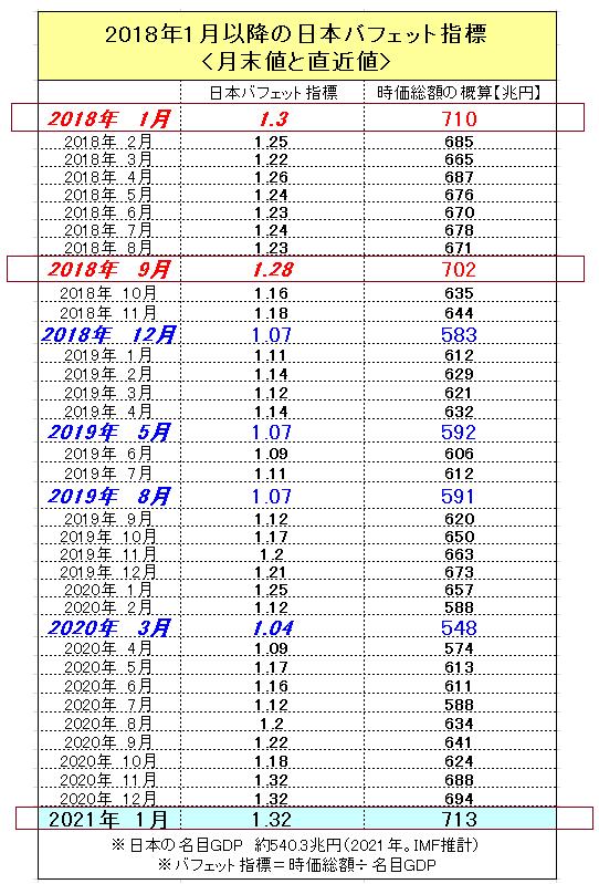 f:id:yukimatu-tousi:20210123134921p:plain