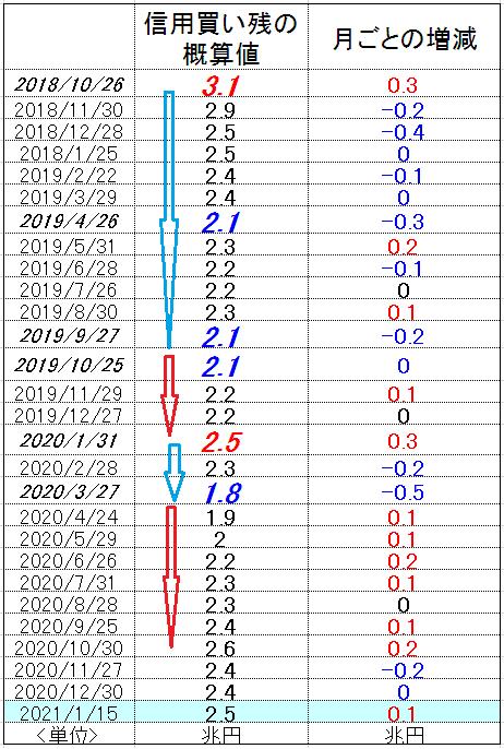 f:id:yukimatu-tousi:20210123135341p:plain