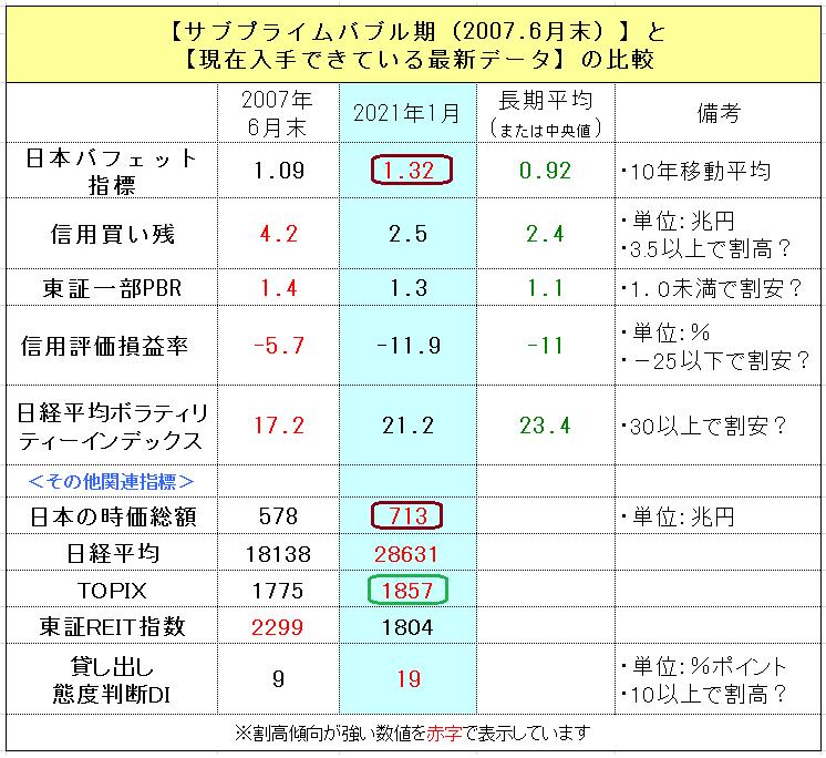f:id:yukimatu-tousi:20210123151454p:plain
