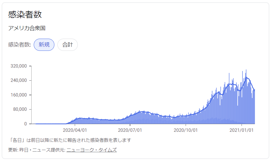 f:id:yukimatu-tousi:20210124163950p:plain