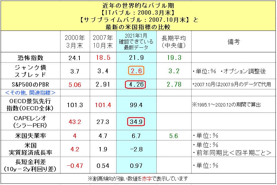 f:id:yukimatu-tousi:20210125095313p:plain