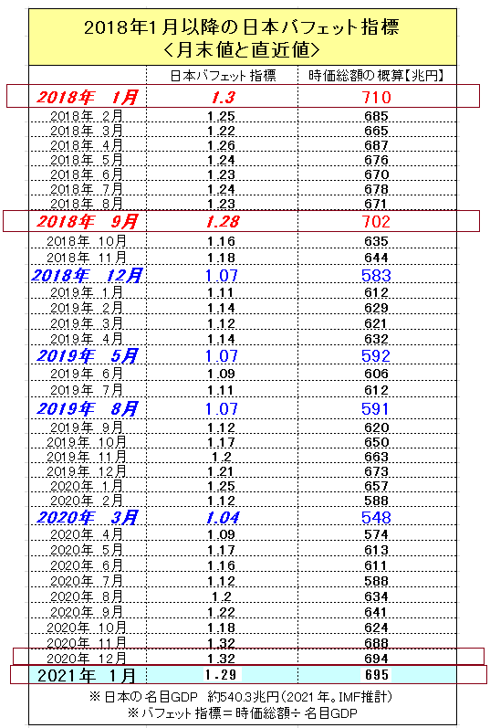 f:id:yukimatu-tousi:20210130143105p:plain