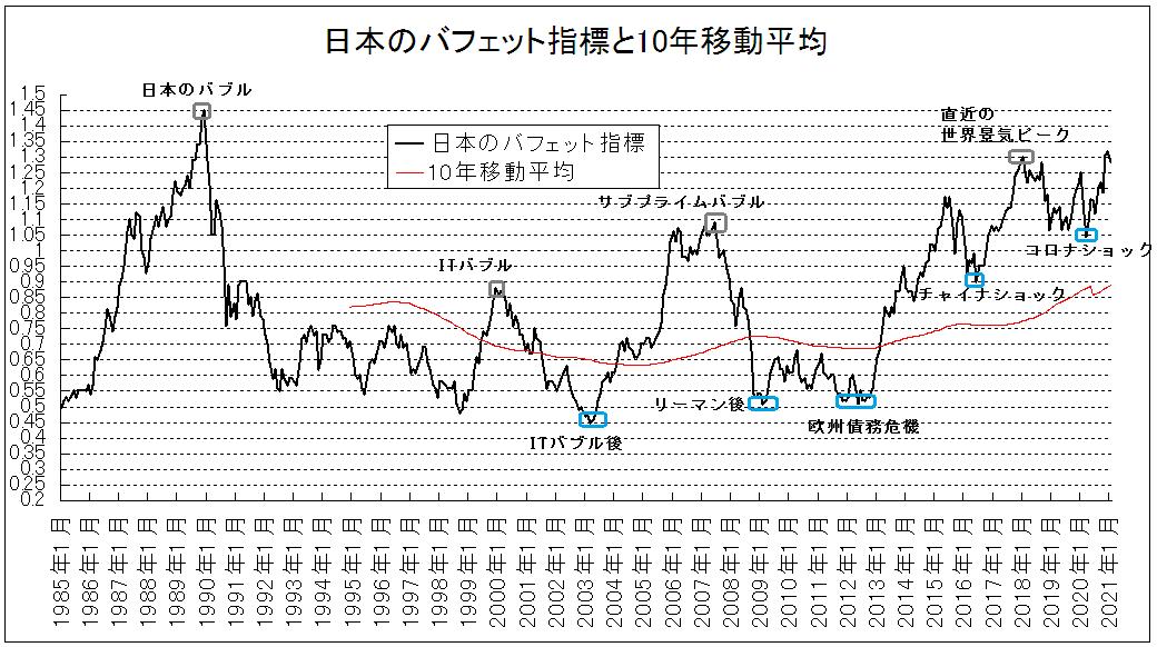 f:id:yukimatu-tousi:20210130144300p:plain