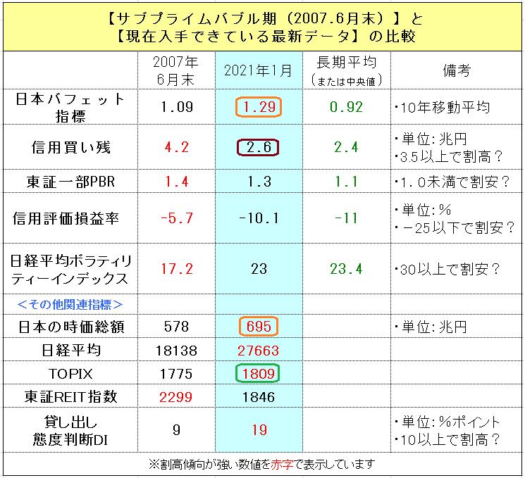 f:id:yukimatu-tousi:20210130145553p:plain