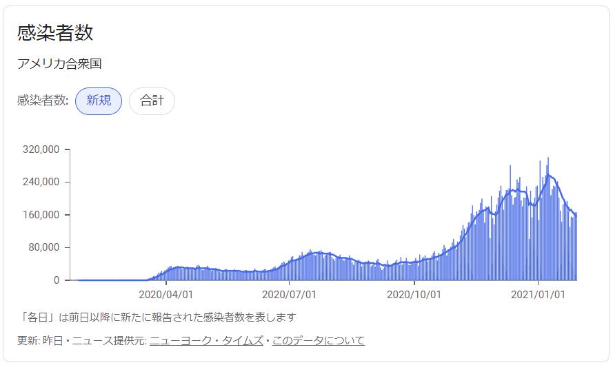 f:id:yukimatu-tousi:20210131155227p:plain