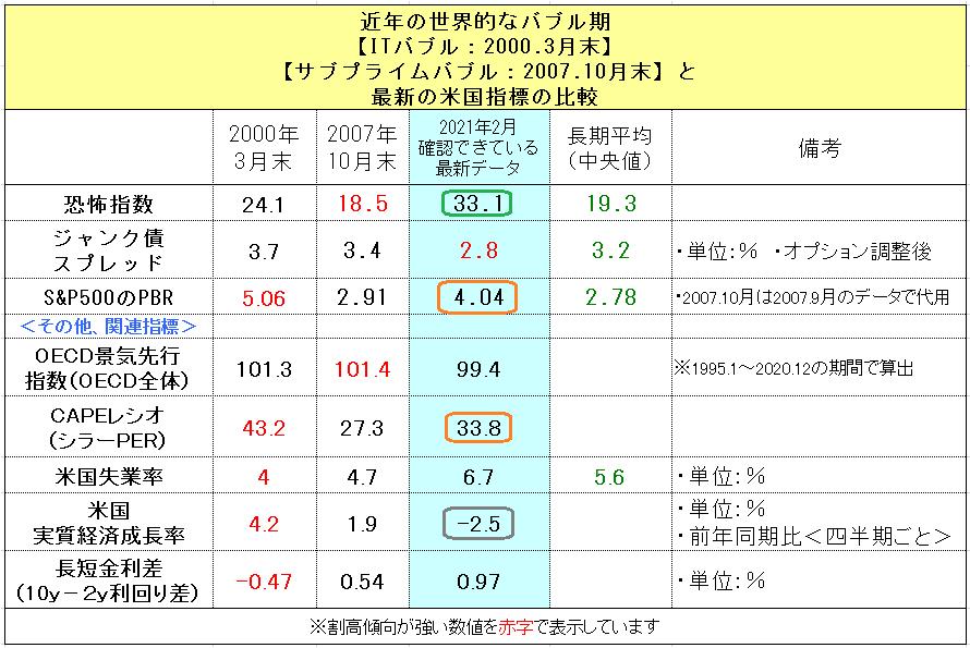 f:id:yukimatu-tousi:20210201171400p:plain