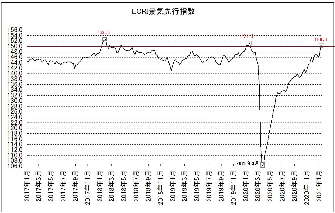 f:id:yukimatu-tousi:20210204102410p:plain