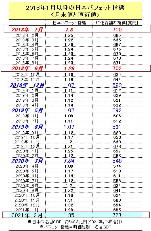 f:id:yukimatu-tousi:20210206120943p:plain