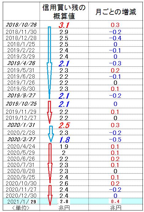 f:id:yukimatu-tousi:20210206121310p:plain