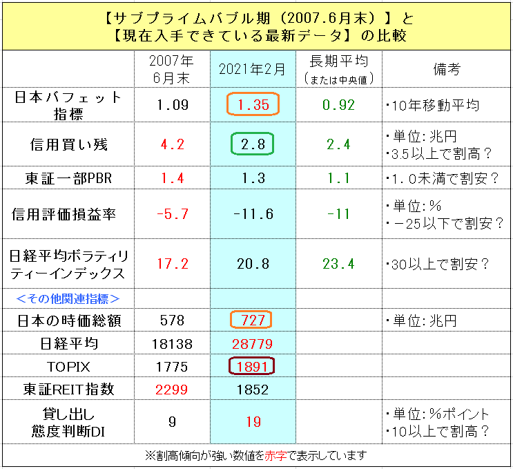 f:id:yukimatu-tousi:20210206171810p:plain