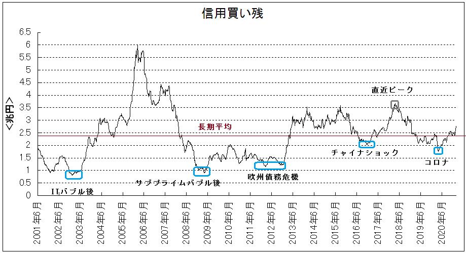 f:id:yukimatu-tousi:20210206173825p:plain