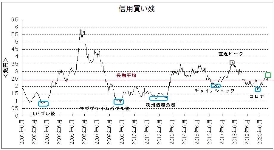 f:id:yukimatu-tousi:20210206174856p:plain