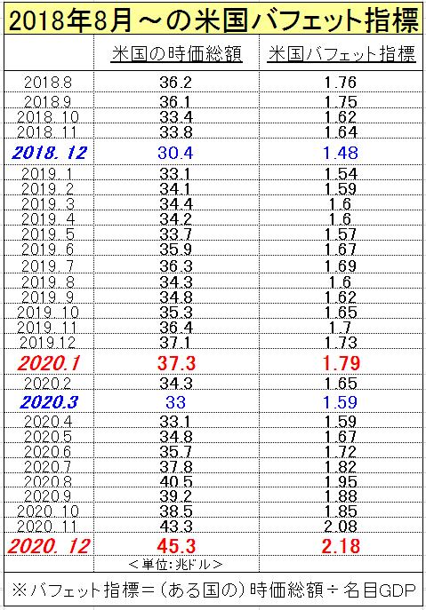f:id:yukimatu-tousi:20210208170451p:plain