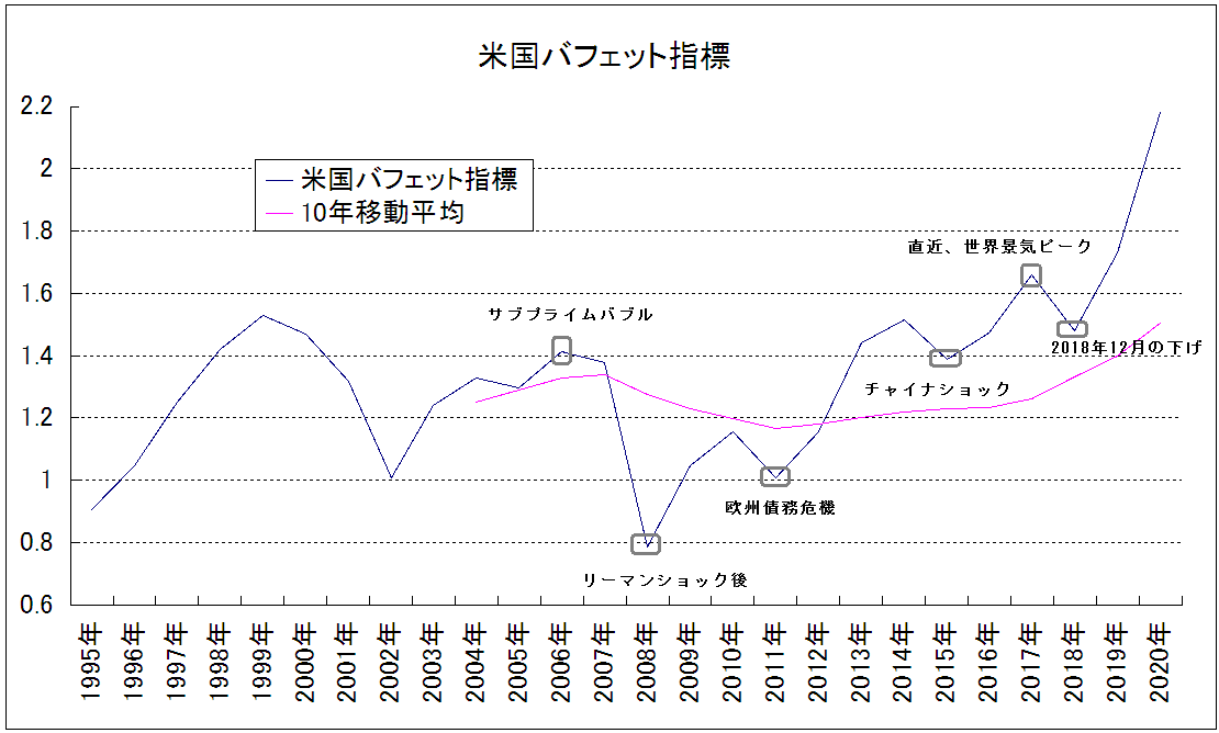 f:id:yukimatu-tousi:20210208171549p:plain