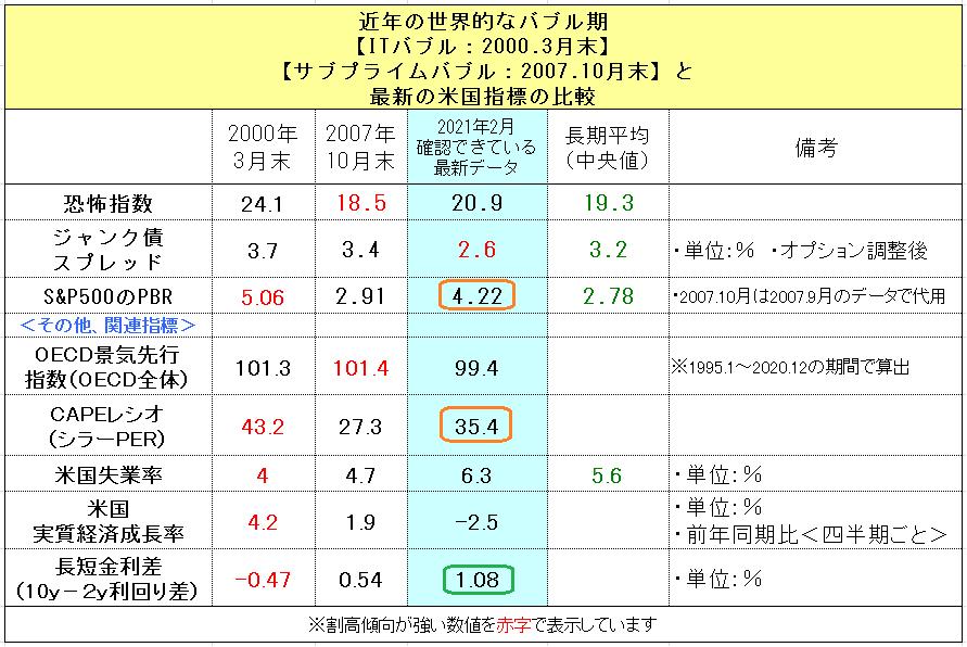 f:id:yukimatu-tousi:20210208172341p:plain