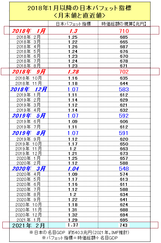 f:id:yukimatu-tousi:20210212221402p:plain