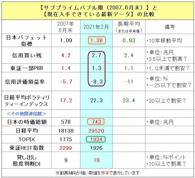 f:id:yukimatu-tousi:20210213155355p:plain