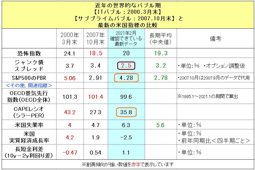 f:id:yukimatu-tousi:20210215160444p:plain
