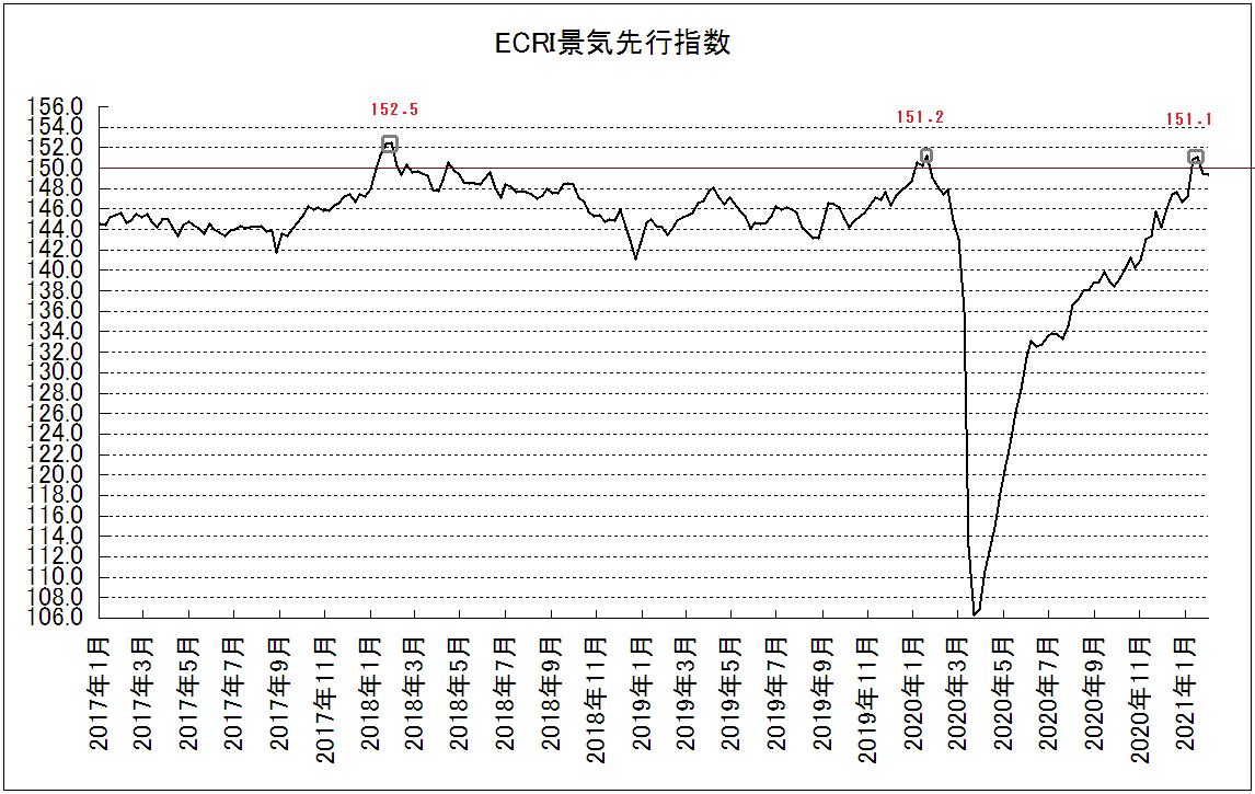 f:id:yukimatu-tousi:20210216101335p:plain