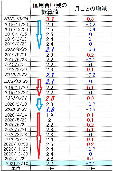 f:id:yukimatu-tousi:20210219162320p:plain