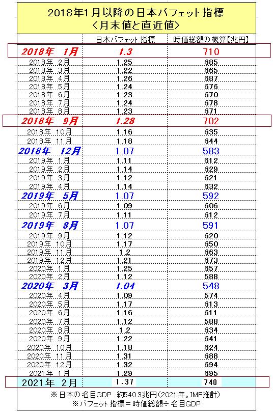 f:id:yukimatu-tousi:20210220161929p:plain