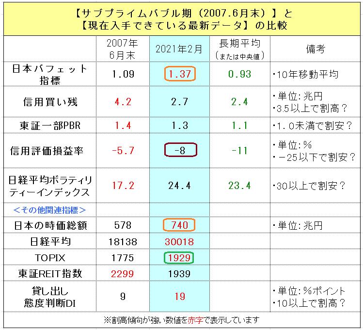 f:id:yukimatu-tousi:20210220162428p:plain