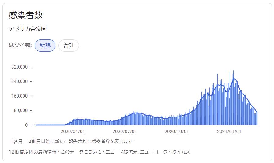 f:id:yukimatu-tousi:20210220211007p:plain