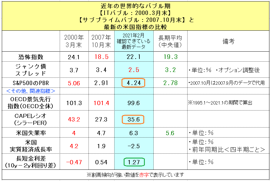 f:id:yukimatu-tousi:20210222165540p:plain