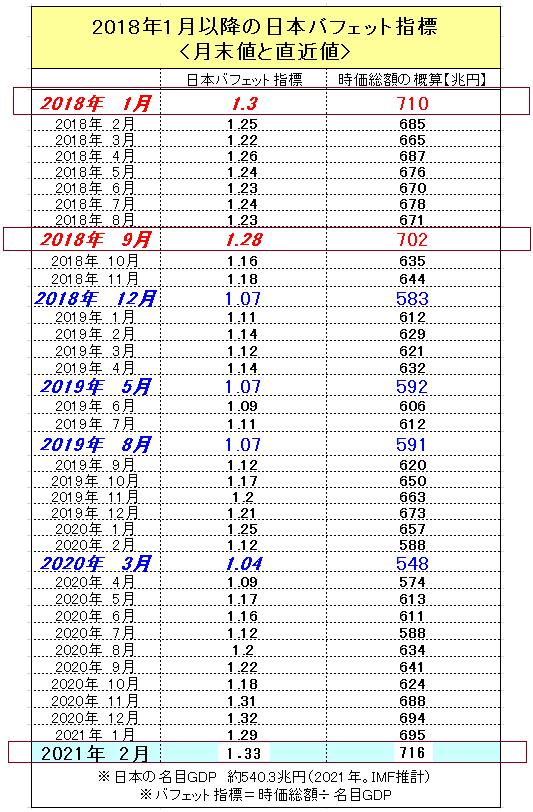 f:id:yukimatu-tousi:20210227151047p:plain