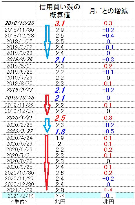 f:id:yukimatu-tousi:20210227151307p:plain