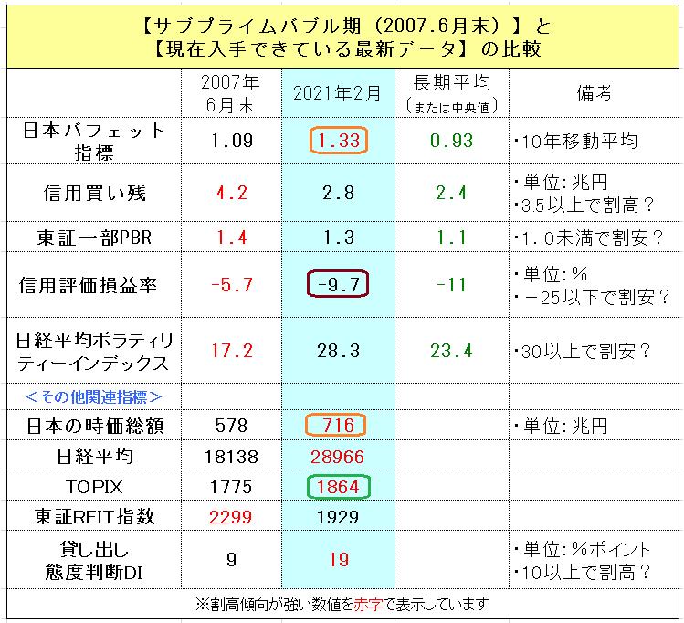 f:id:yukimatu-tousi:20210227152246p:plain