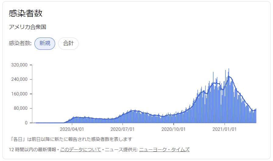 f:id:yukimatu-tousi:20210227210252p:plain