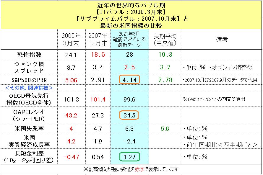 f:id:yukimatu-tousi:20210228215318p:plain