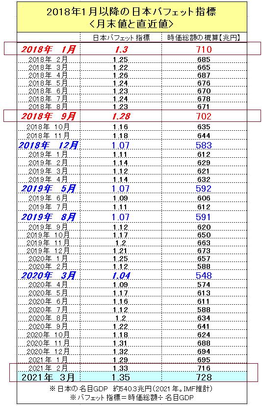 f:id:yukimatu-tousi:20210306152319p:plain