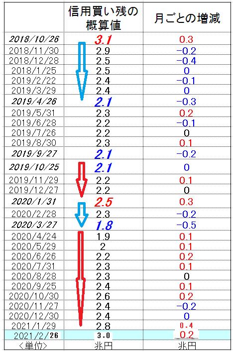 f:id:yukimatu-tousi:20210306152558p:plain