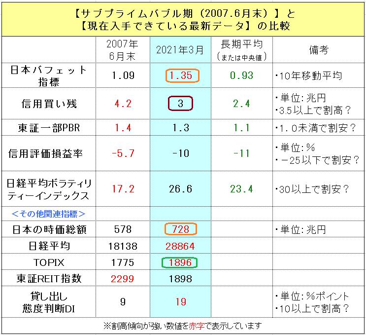 f:id:yukimatu-tousi:20210306154730p:plain