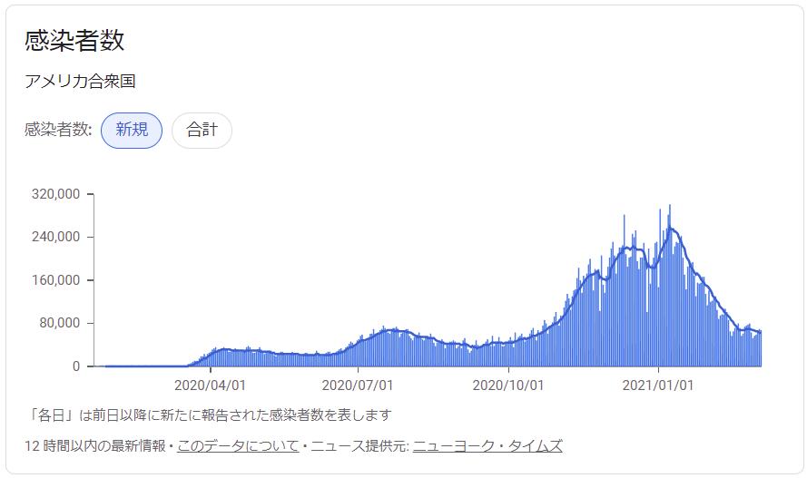 f:id:yukimatu-tousi:20210306214107p:plain