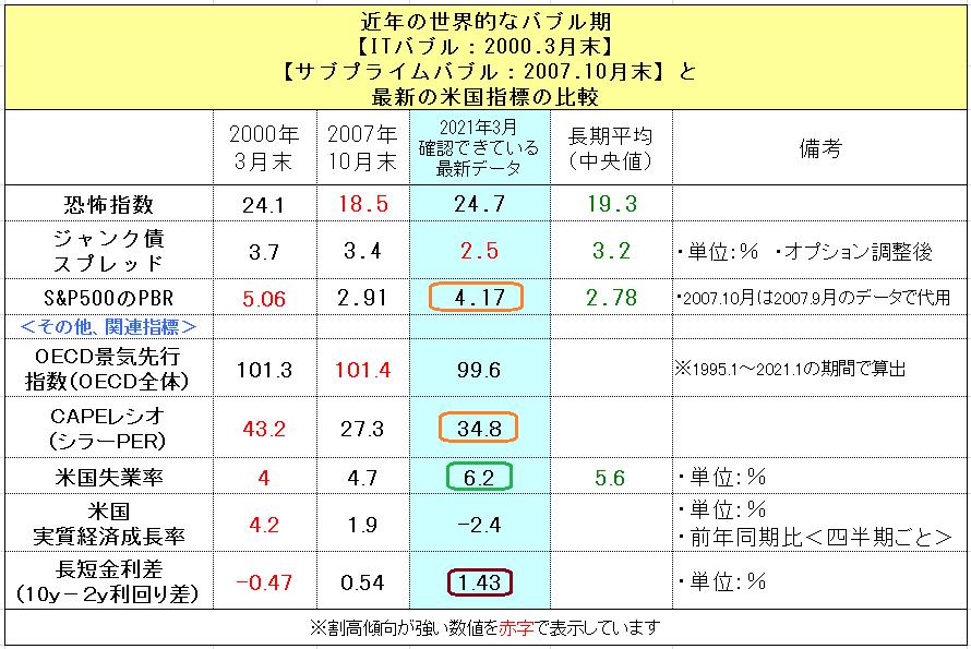 f:id:yukimatu-tousi:20210307211508p:plain