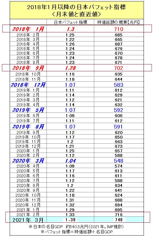 f:id:yukimatu-tousi:20210313154218p:plain
