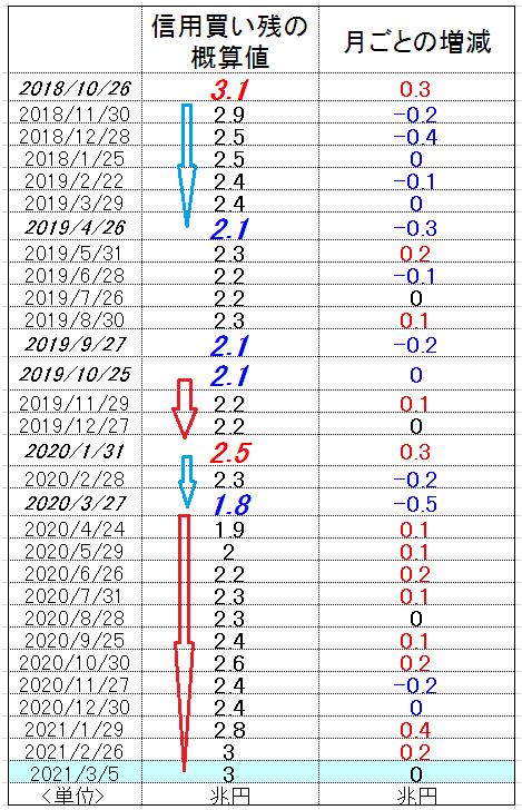 f:id:yukimatu-tousi:20210313154605p:plain
