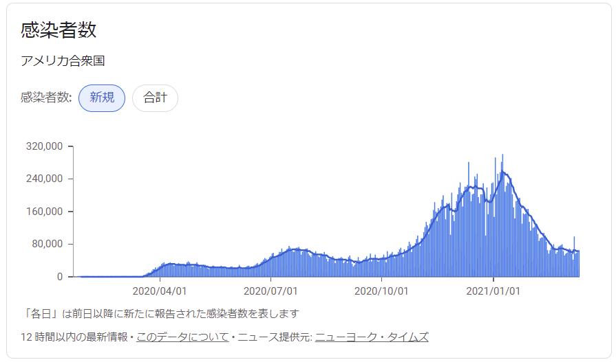 f:id:yukimatu-tousi:20210313211128p:plain