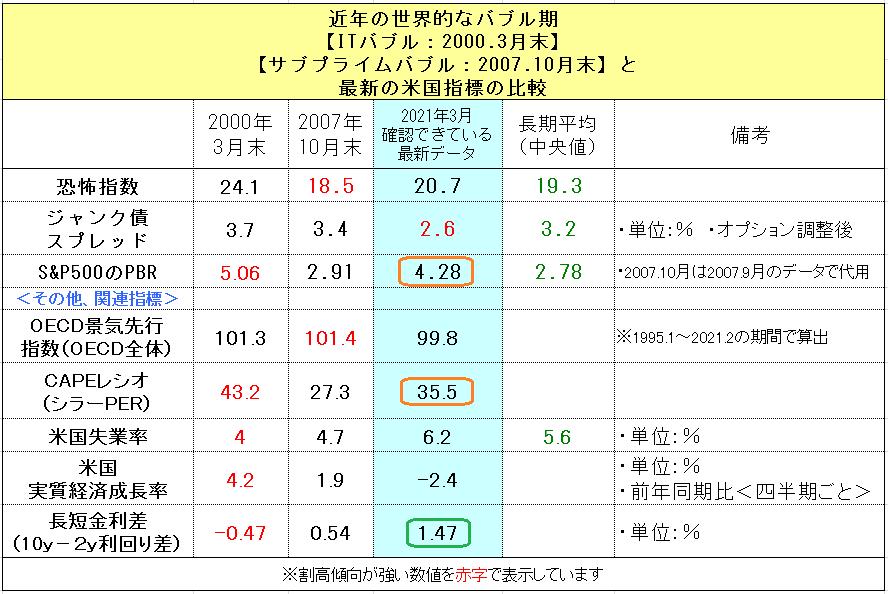 f:id:yukimatu-tousi:20210315111216p:plain