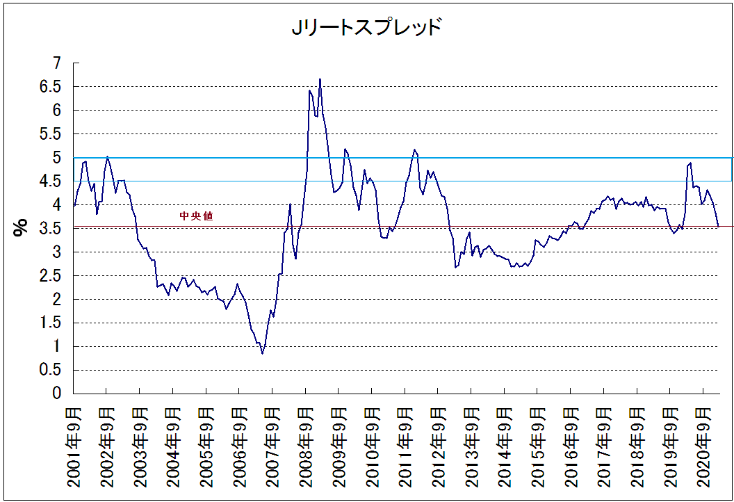 f:id:yukimatu-tousi:20210316154043p:plain