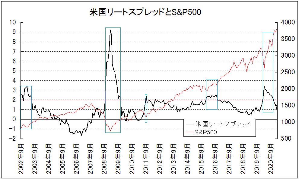 f:id:yukimatu-tousi:20210317161040p:plain