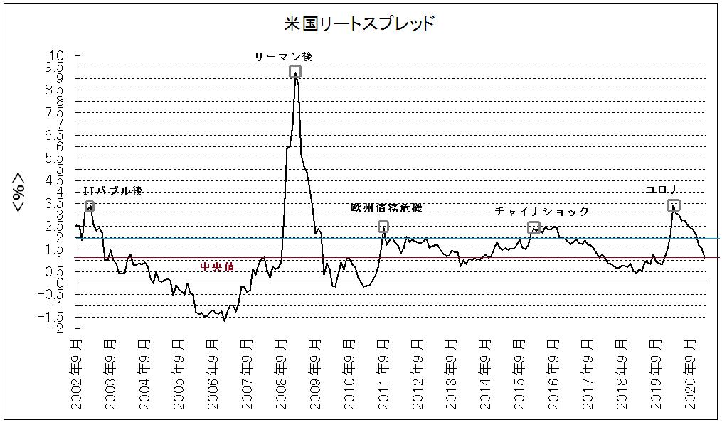 f:id:yukimatu-tousi:20210319093907p:plain