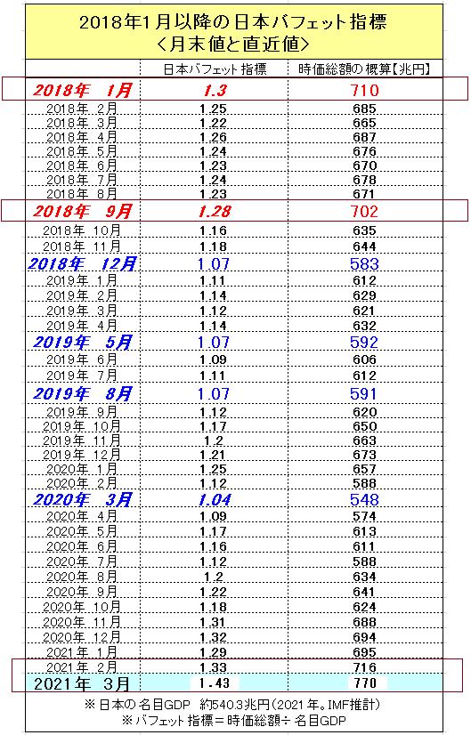 f:id:yukimatu-tousi:20210320152410p:plain