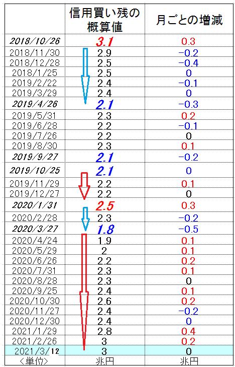 f:id:yukimatu-tousi:20210320152553p:plain